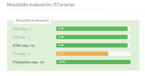 Un 10 en la valoración del Índice de Transparencia de Canarias